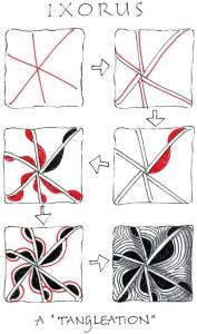 зентангл узоры рисунки