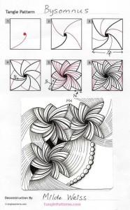 3д рисунки карандашом поэтапно